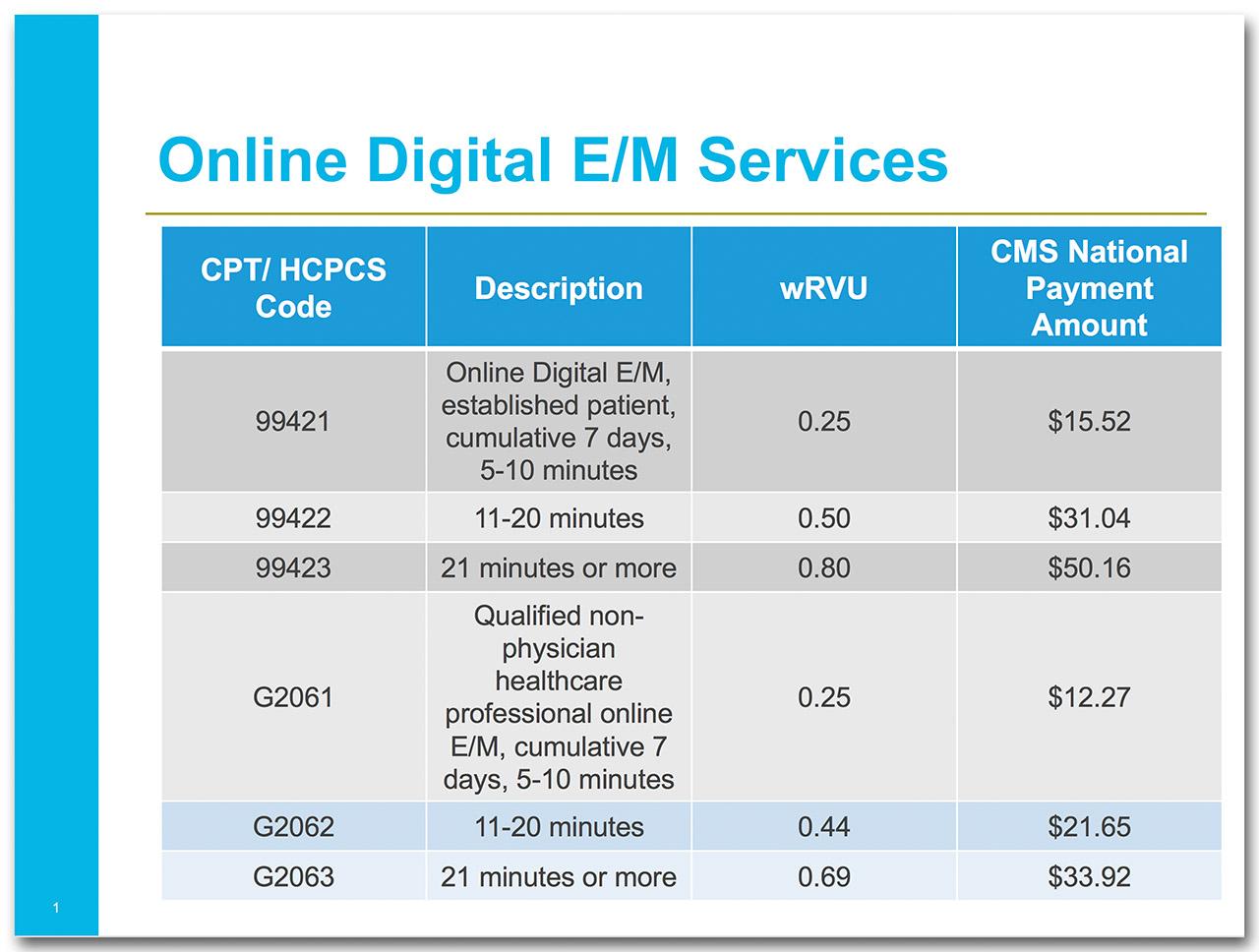 Online Digital E/M Services_1280